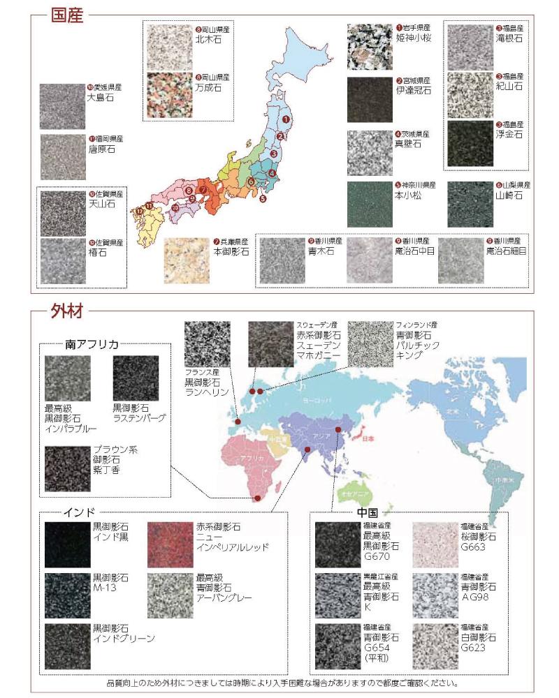 お墓に使用する石の種類解説図